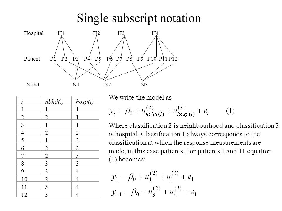 Single subscript notation