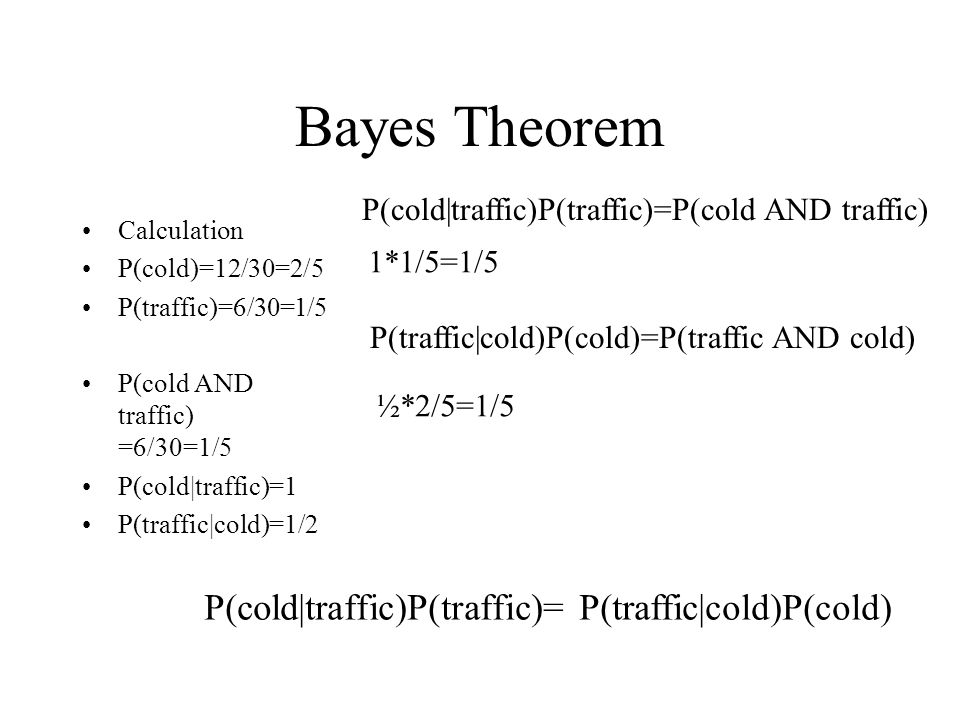 Bayes Theorem P(cold|traffic)P(traffic)= P(traffic|cold)P(cold)