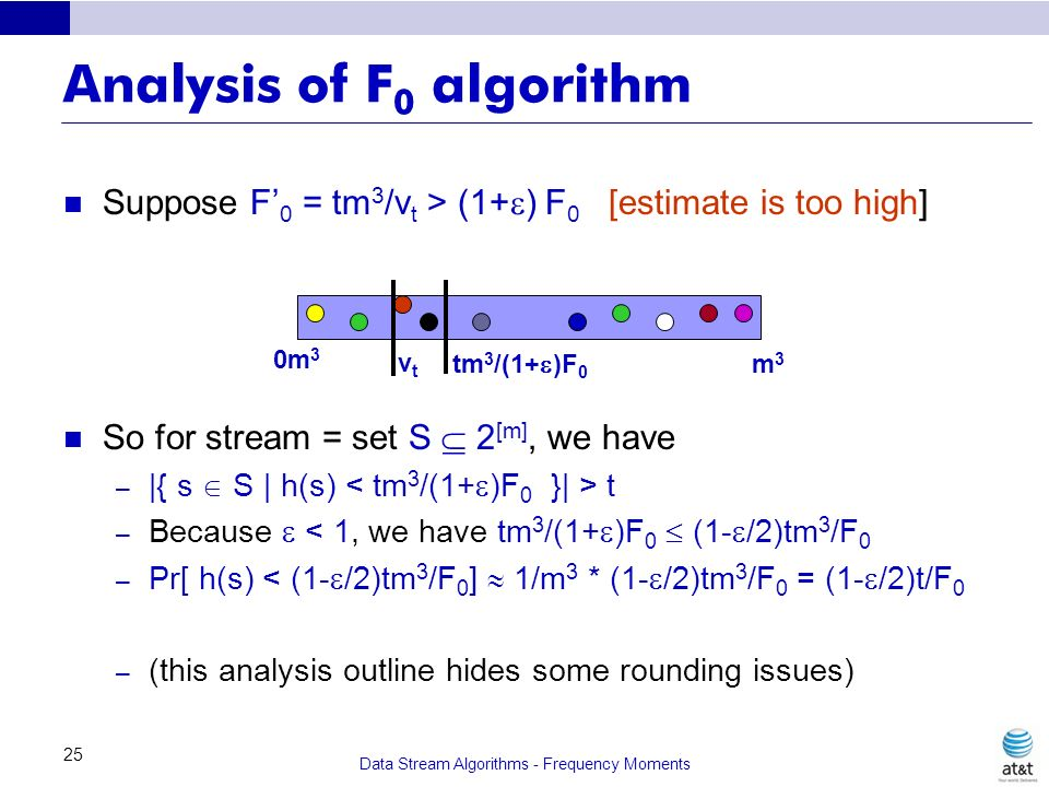 Analysis of F0 algorithm
