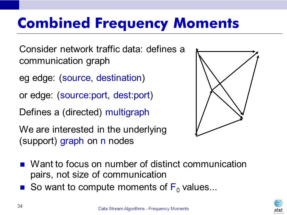 Combined Frequency Moments