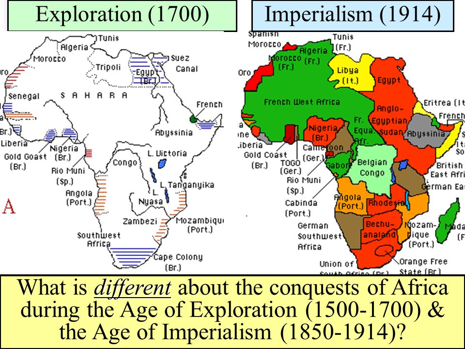Exploration (1700) Imperialism (1914)