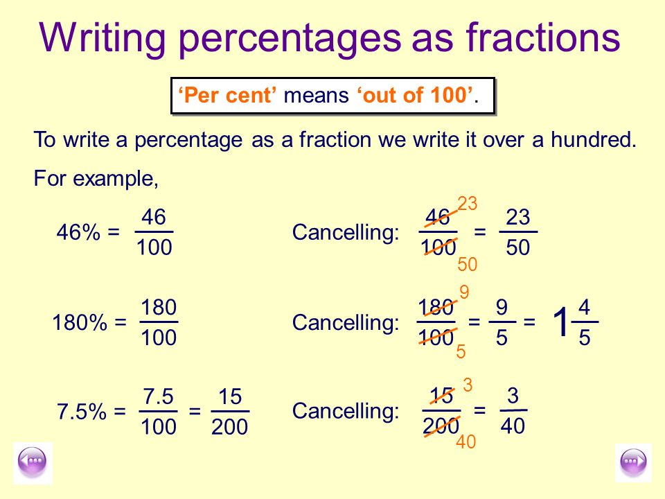 Writing Percentages As Fractions