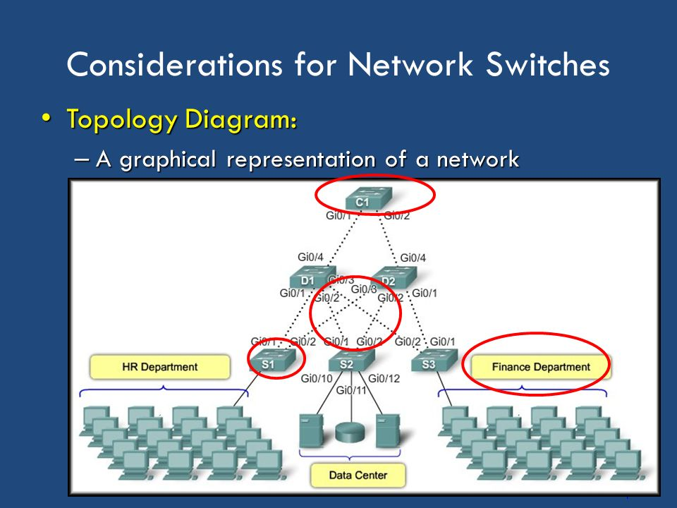 LAN Switching and Wireless – Chapter 1 - ppt download