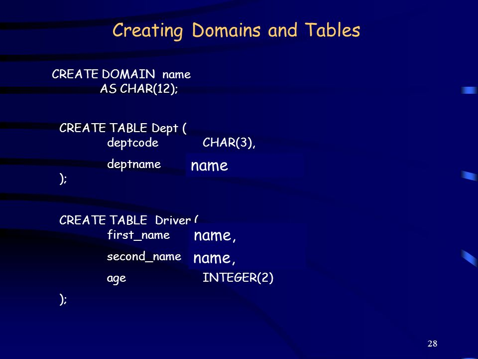 Creating Domains and Tables