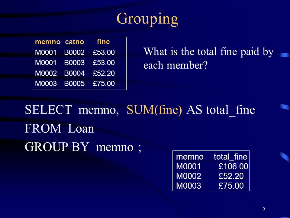 Grouping SELECT memno, SUM(fine) AS total_fine FROM Loan