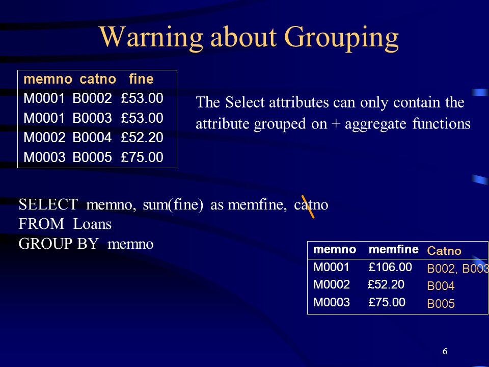 Warning about Grouping