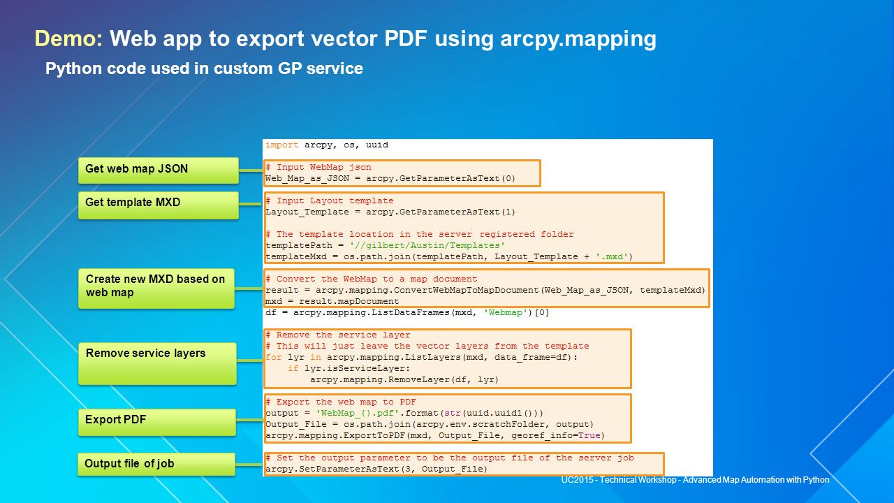 Advance Map Automation With Python - ppt video online download