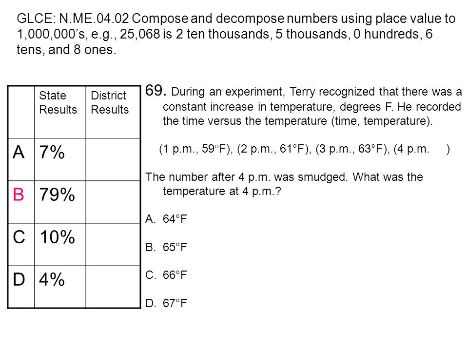 MATH MEAP PRACTICE 5th Grade MEAP Test Released Items Ppt
