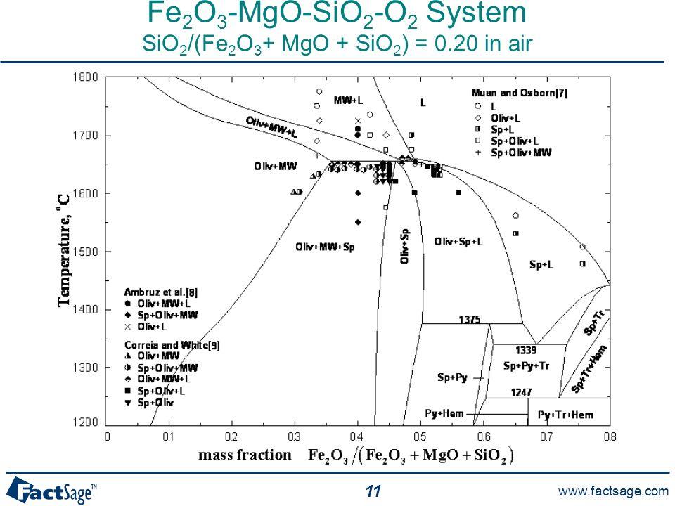 O2 Phase Diagram - Wiring Schematics
