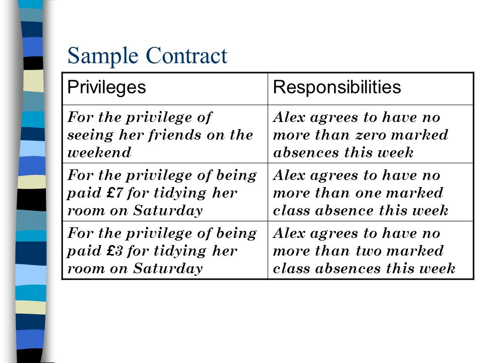 Sample Contract Privileges Responsibilities