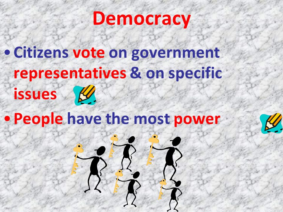 Democracy Citizens vote on government representatives & on specific issues.