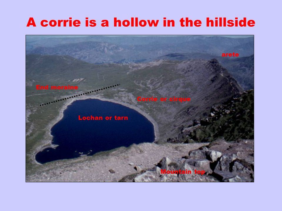 A corrie is a hollow in the hillside