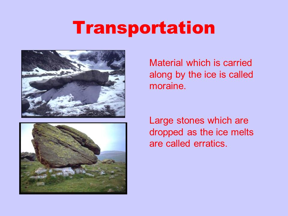 Transportation Material which is carried along by the ice is called moraine.