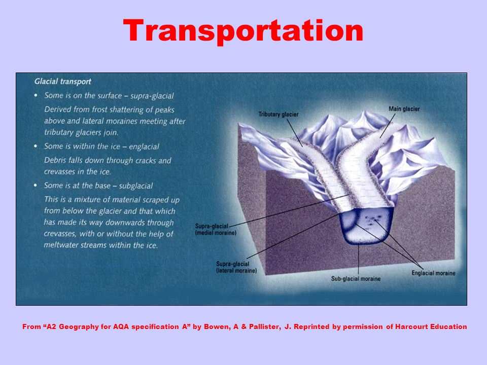 Transportation From A2 Geography for AQA specification A by Bowen, A & Pallister, J.
