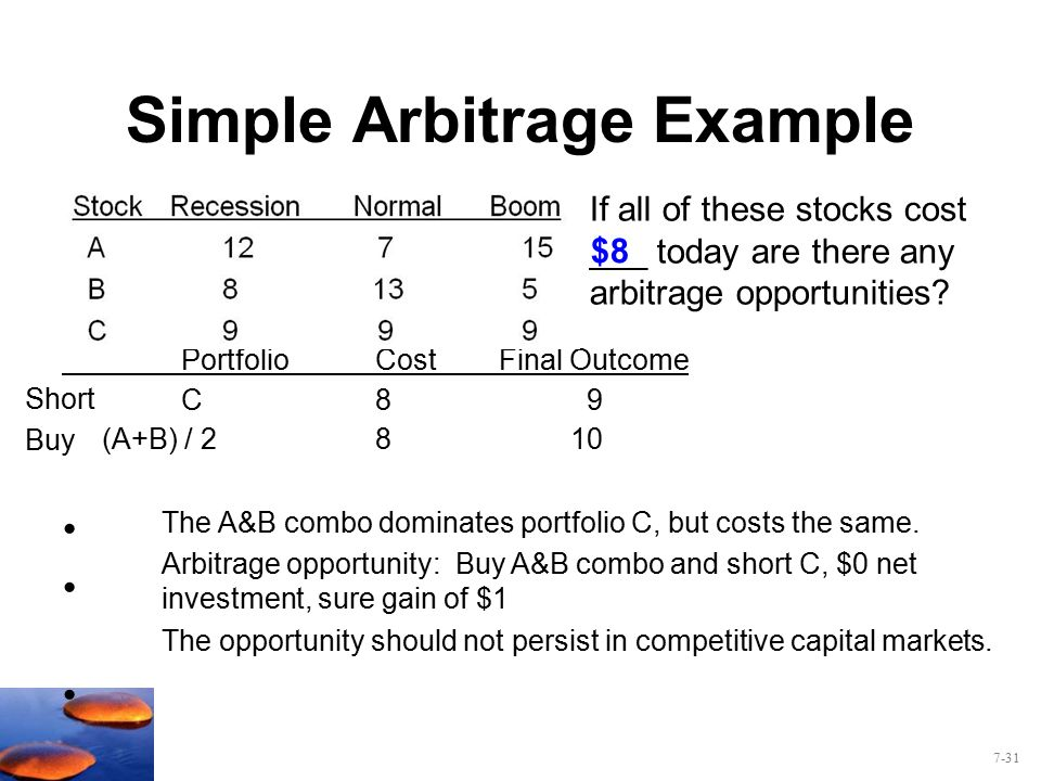 Arbitrage Example Gallery Example Cover Letter For Resume
