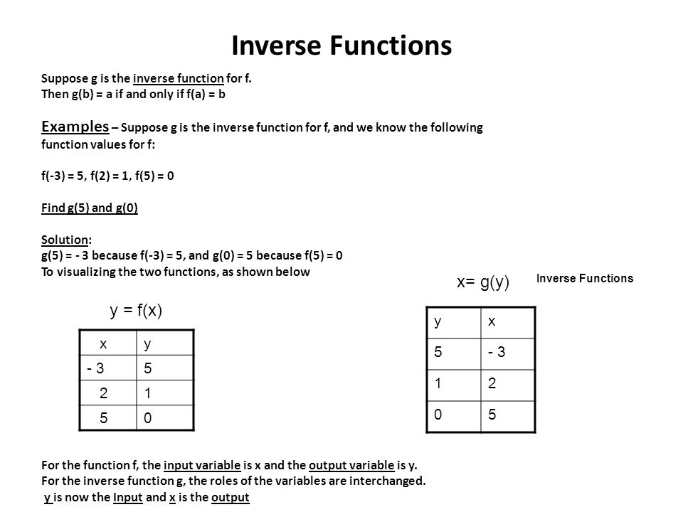 Ch 51 Inverse Functions Ppt Video Online Download. Ch 51 Inverse Functions 2. Worksheet. Worksheet 5 1 The Inverse Function Answers At Clickcart.co