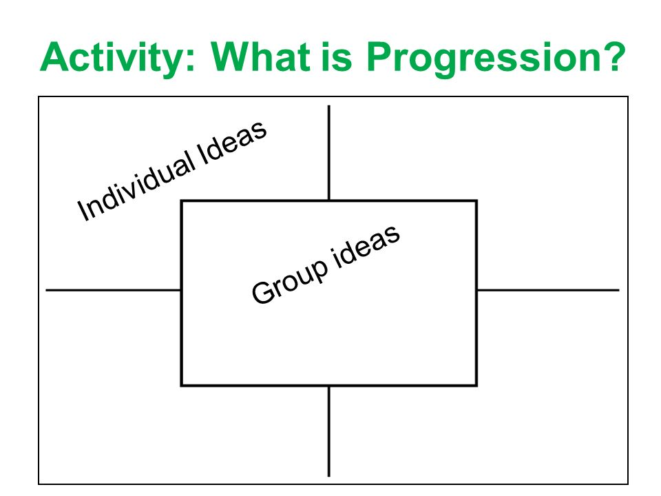 Activity: What is Progression
