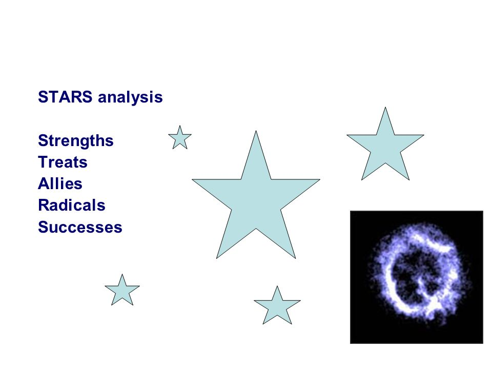 STARS analysis Strengths Treats Allies Radicals Successes