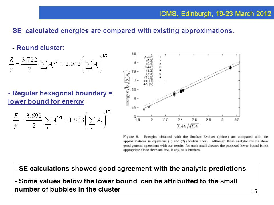ICMS, Edinburgh, 19-23 March 2012 SE calculated energies are compared with existing approximations.