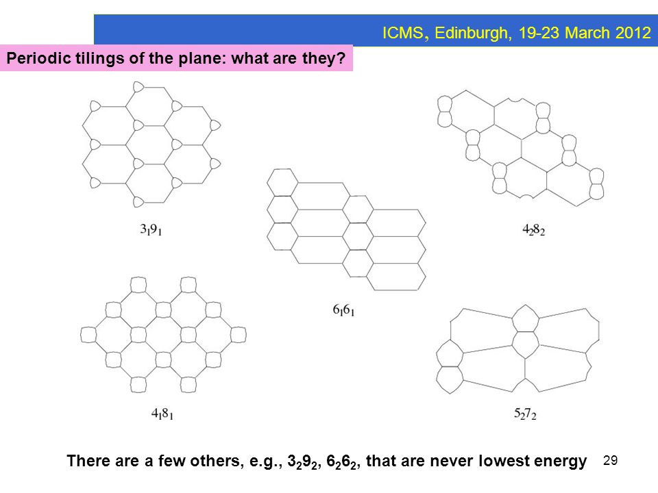 ICMS, Edinburgh, 19-23 March 2012 Periodic tilings of the plane: what are they