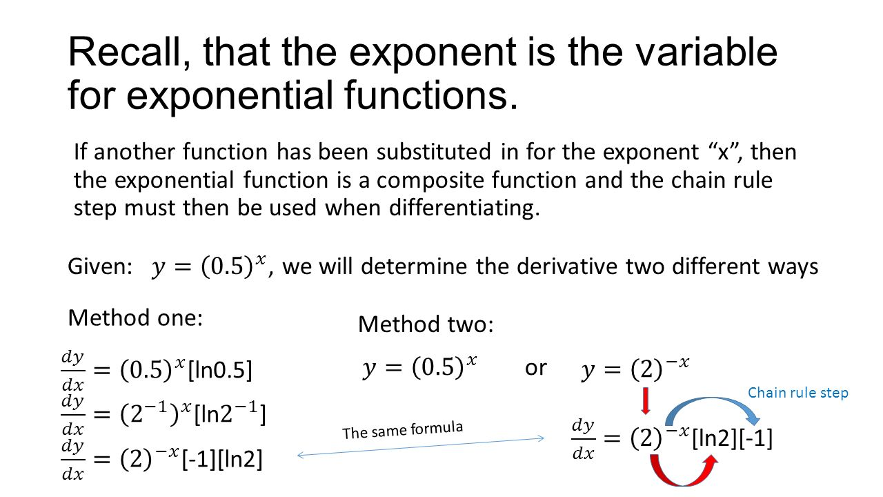 derivative of exponential functions examples pdf