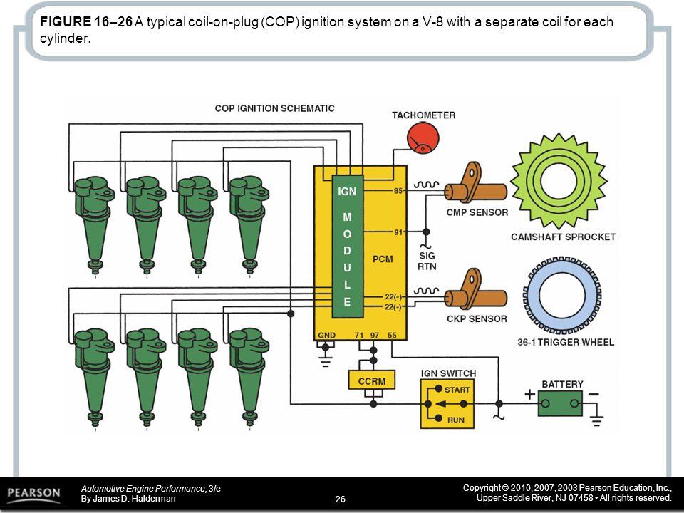 figure 16 u20131 internal construction of an oil