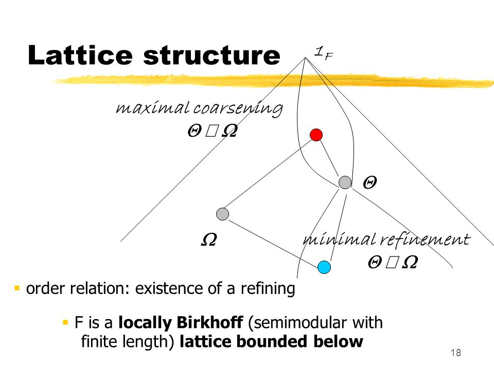 order relation: existence of a refining