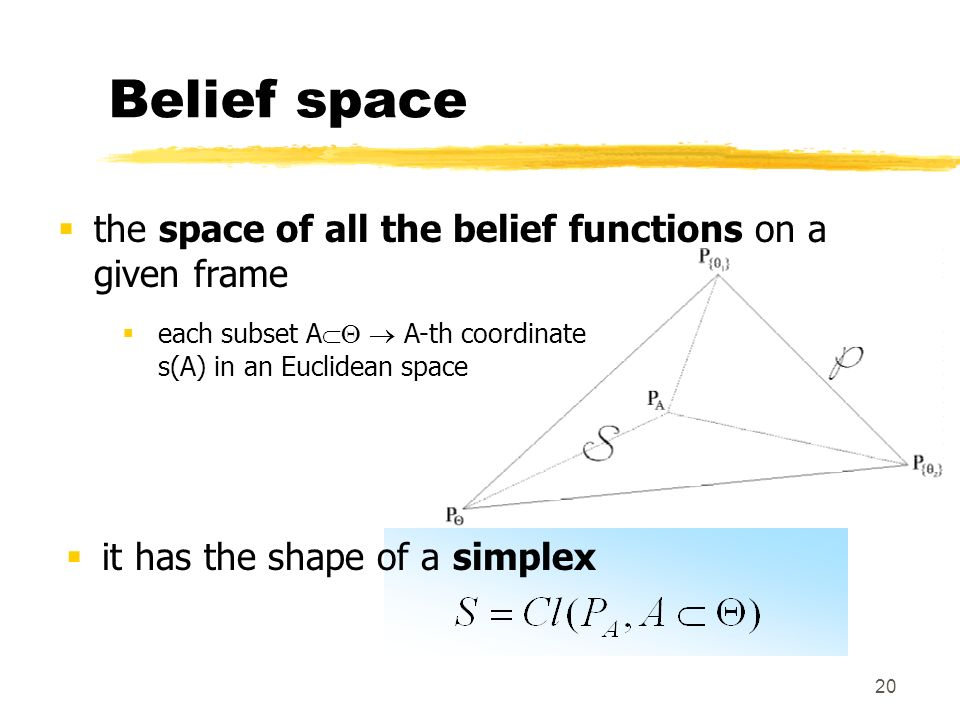 Belief space the space of all the belief functions on a given frame