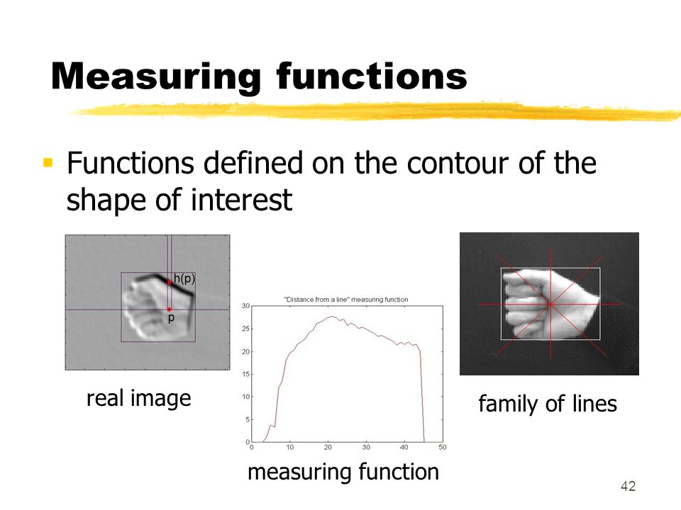 Measuring functions Functions defined on the contour of the shape of interest. real image. family of lines.