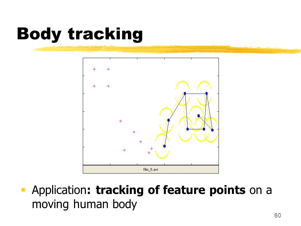 Body tracking Application: tracking of feature points on a moving human body