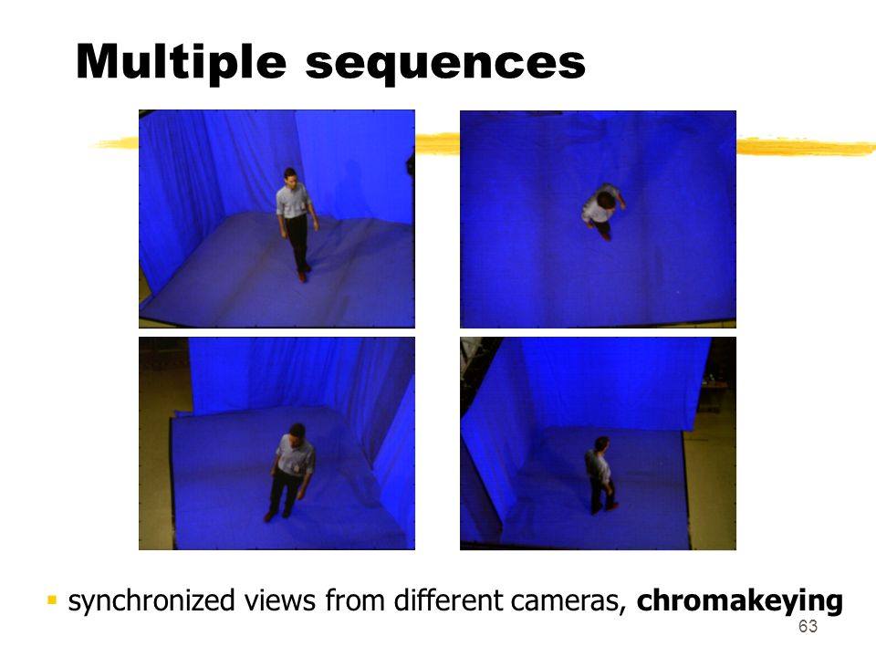 Multiple sequences synchronized views from different cameras, chromakeying