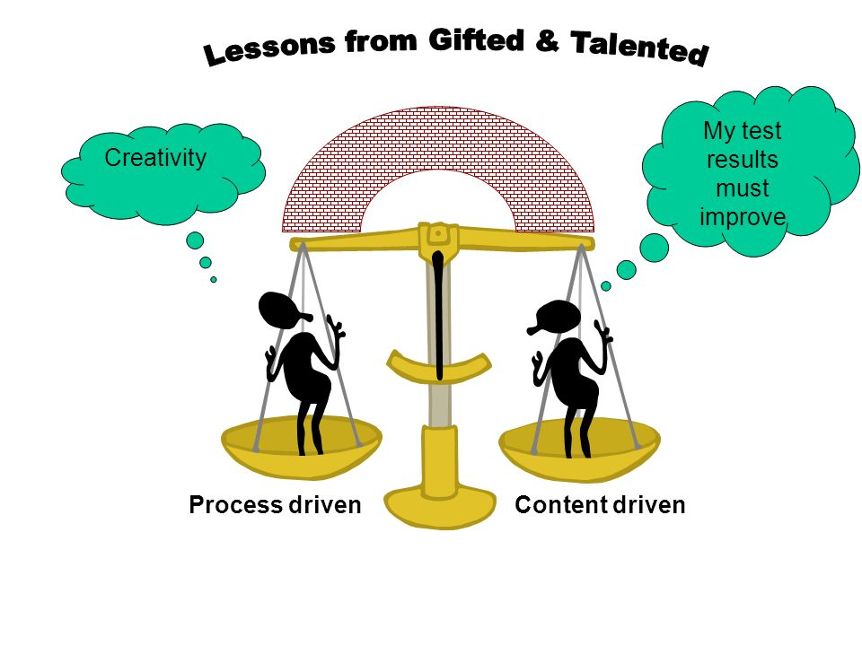 Lessons from Gifted & Talented