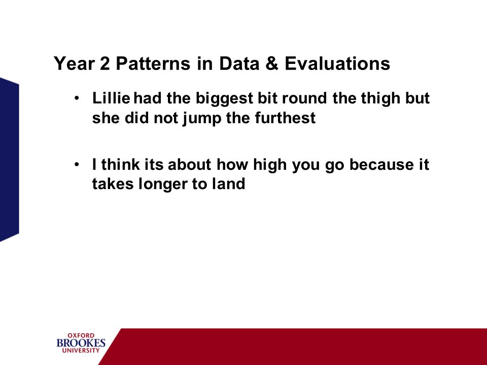 Year 2 Patterns in Data & Evaluations