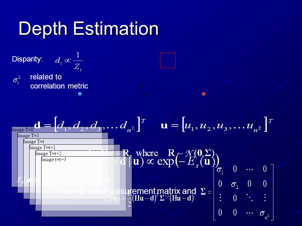 Depth Estimation Where H is a measurement matrix and Disparity: