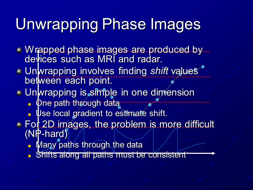 Unwrapping Phase Images