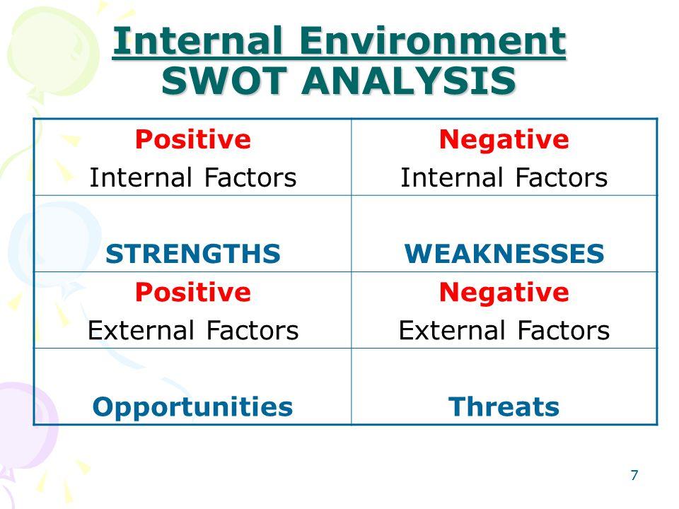 marketing environment micro and macro