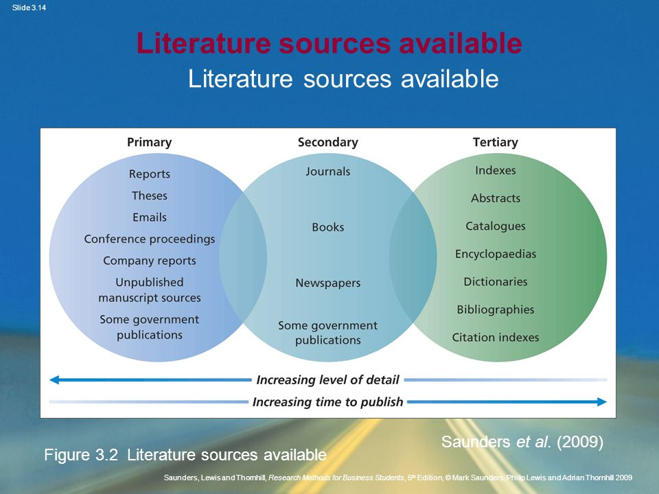 Literature sources available