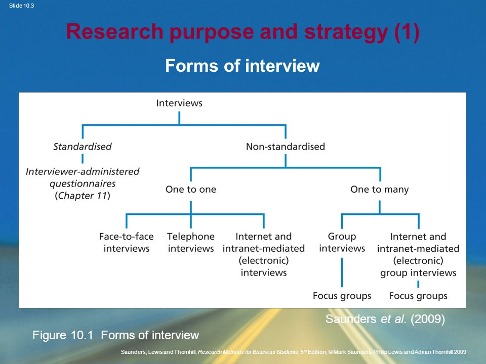 Research purpose and strategy (1)
