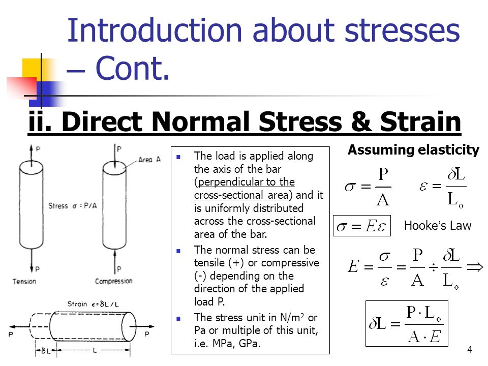 Load And Stress Analysis Ppt Video Online Download