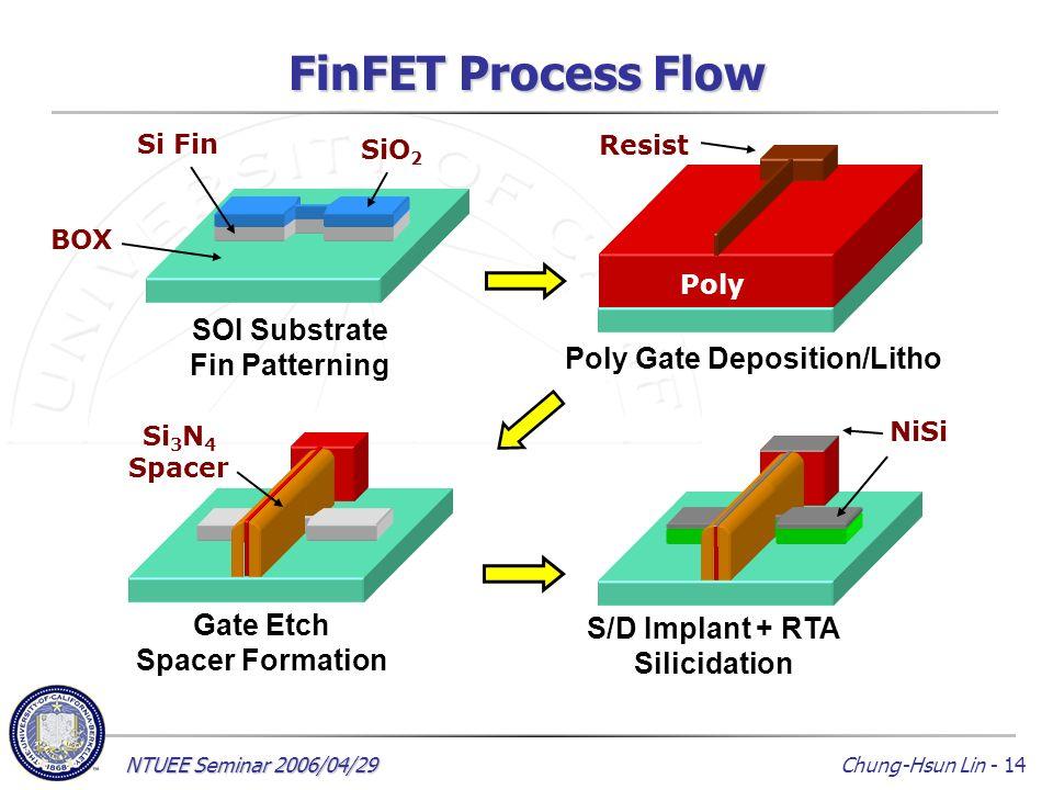 recent development of finfet technology for cmos logic and