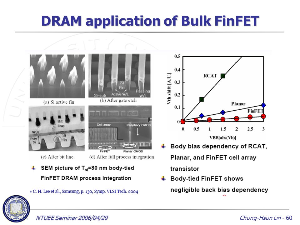 Recent Development of FinFET Technology for CMOS Logic and Memory