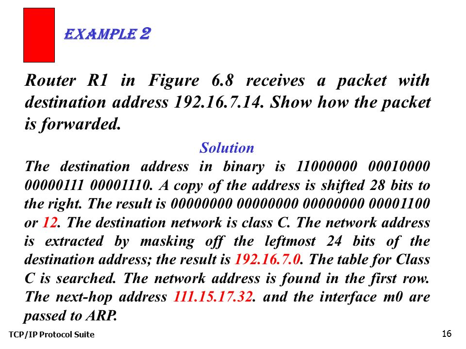 Example 2 Router R1 in Figure 6.8 receives a packet with destination address 192.16.7.14. Show how the packet is forwarded.