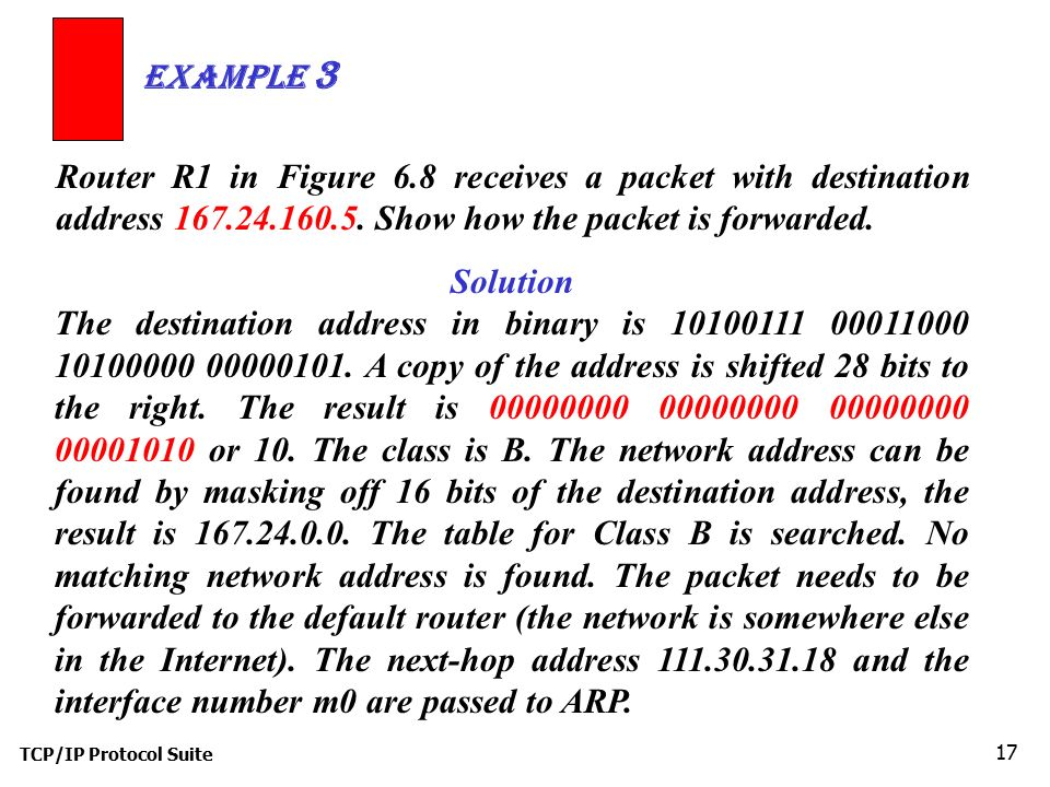 Example 3 Router R1 in Figure 6.8 receives a packet with destination address 167.24.160.5. Show how the packet is forwarded.
