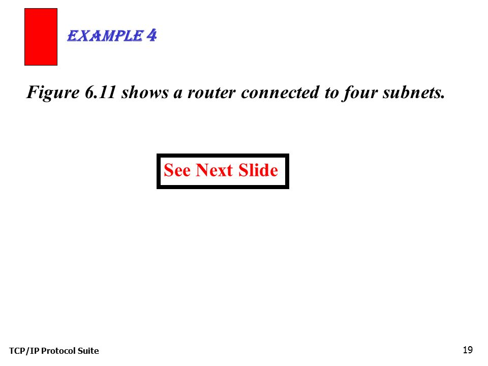 Figure 6.11 shows a router connected to four subnets.
