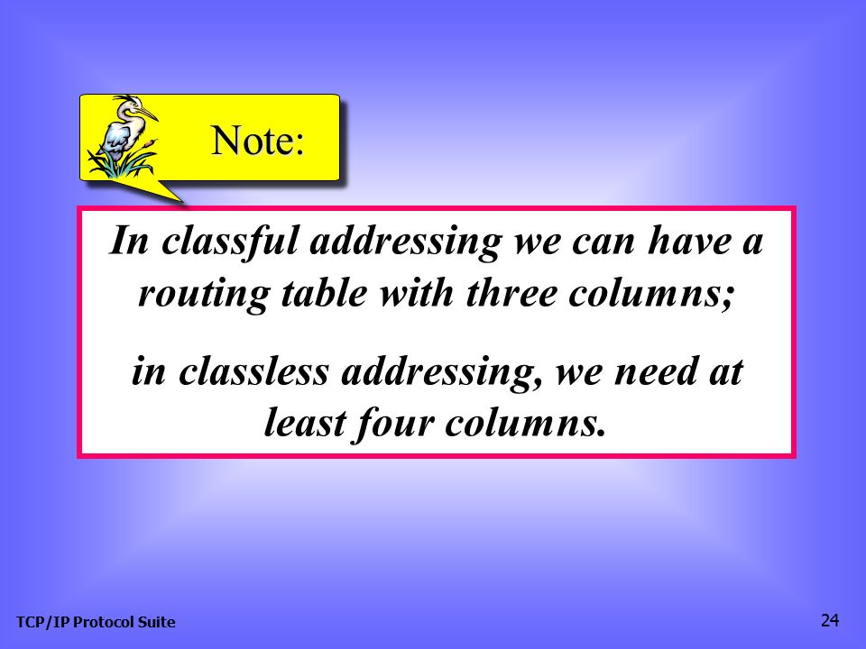 In classful addressing we can have a routing table with three columns;