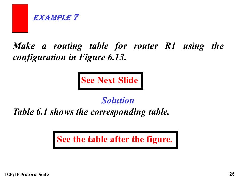 Solution Table 6.1 shows the corresponding table.