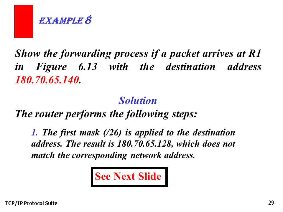 Solution The router performs the following steps:
