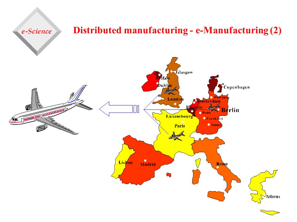 Distributed manufacturing - e-Manufacturing (2)