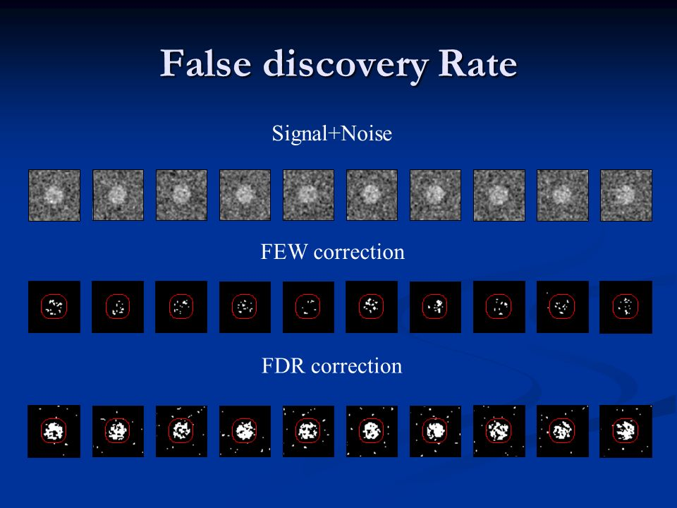 False discovery Rate Signal+Noise FEW correction FDR correction