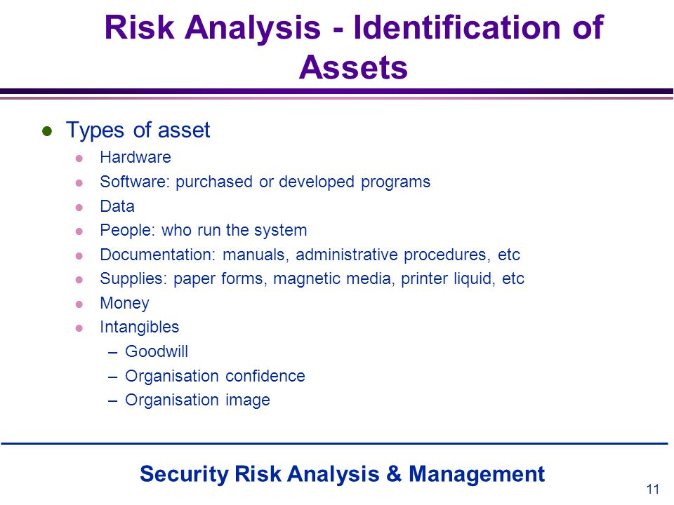 Risk Analysis - Identification of Assets